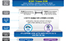 LINC+ 사회맞춤형 교육과정 2개 모듈 선정